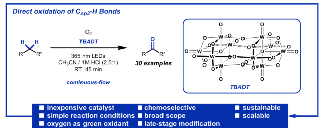 TBADT-mediated aerobic Oxidation of unactivated sp3 c-h bonds
